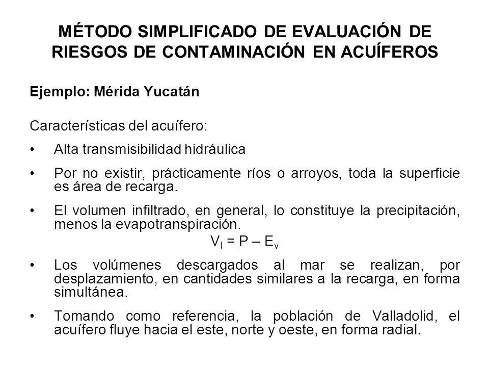 MÉTODO SIMPLIFICADO DE EVALUACIÓN DE RIESGOS DE CONTAMINACIÓN EN ACUÍFEROS Ejemplo: Mérida Yucatán Características del acuífero: Alta transmisibilidad