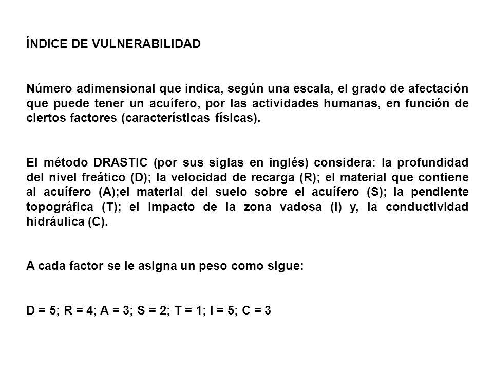 ÍNDICE DE VULNERABILIDAD ( CONTINÚA) Se asigna también, para cada factor, un valor en escala de 1 a 10, para cada factor El producto del peso por el valor, nos da la vulnerabilidad respecto a cada factor, así, el índice de vulnerabilidad es: Vu = Índice de vulnerabilidad (adimensional) P = Peso del factor V = Valor del factor