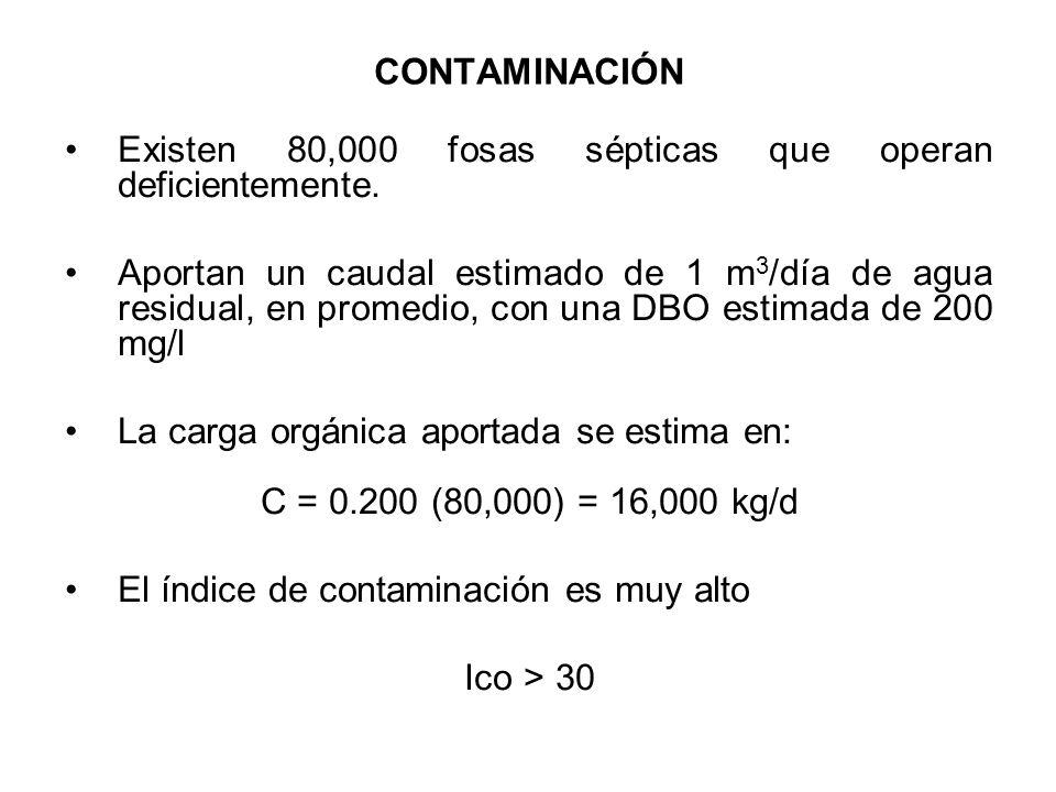 CONTAMINACIÓN Existen 80,000 fosas sépticas que operan deficientemente. Aportan un caudal estimado de 1 m 3 /día de agua residual, en promedio, con un