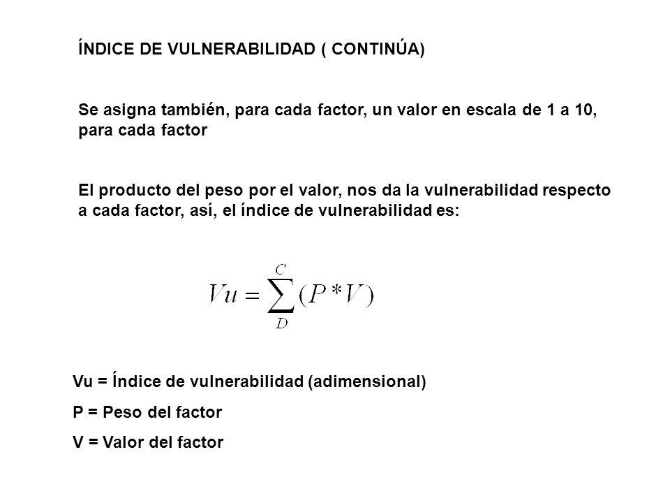 ÍNDICE DE VULNERABILIDAD ( CONTINÚA) Se asigna también, para cada factor, un valor en escala de 1 a 10, para cada factor El producto del peso por el v