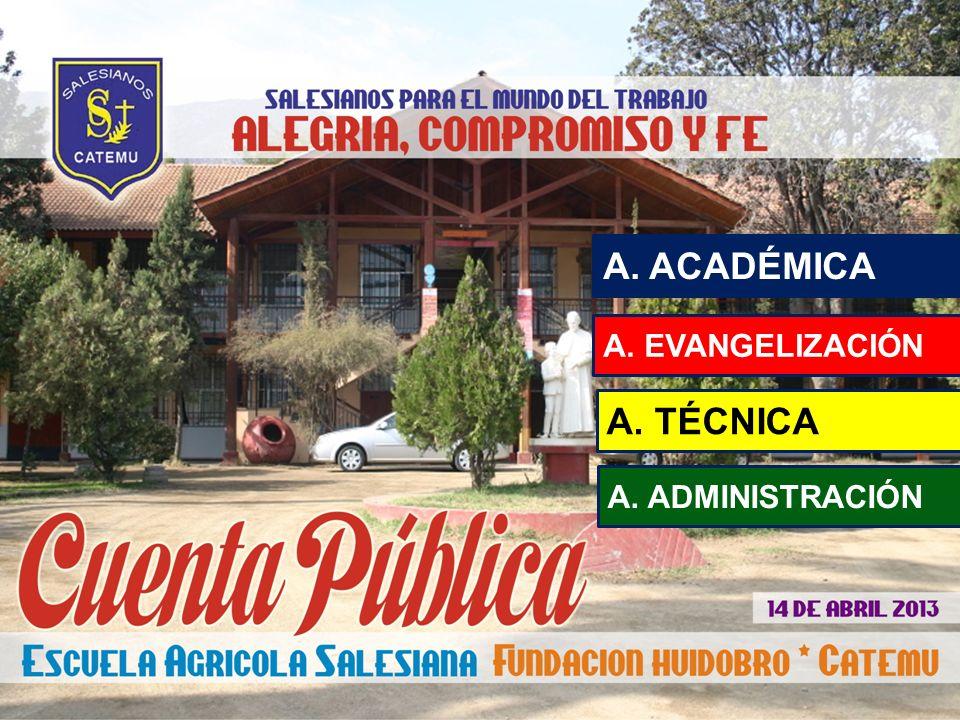 A. ACADÉMICA A. EVANGELIZACIÓN A. TÉCNICA A. ADMINISTRACIÓN
