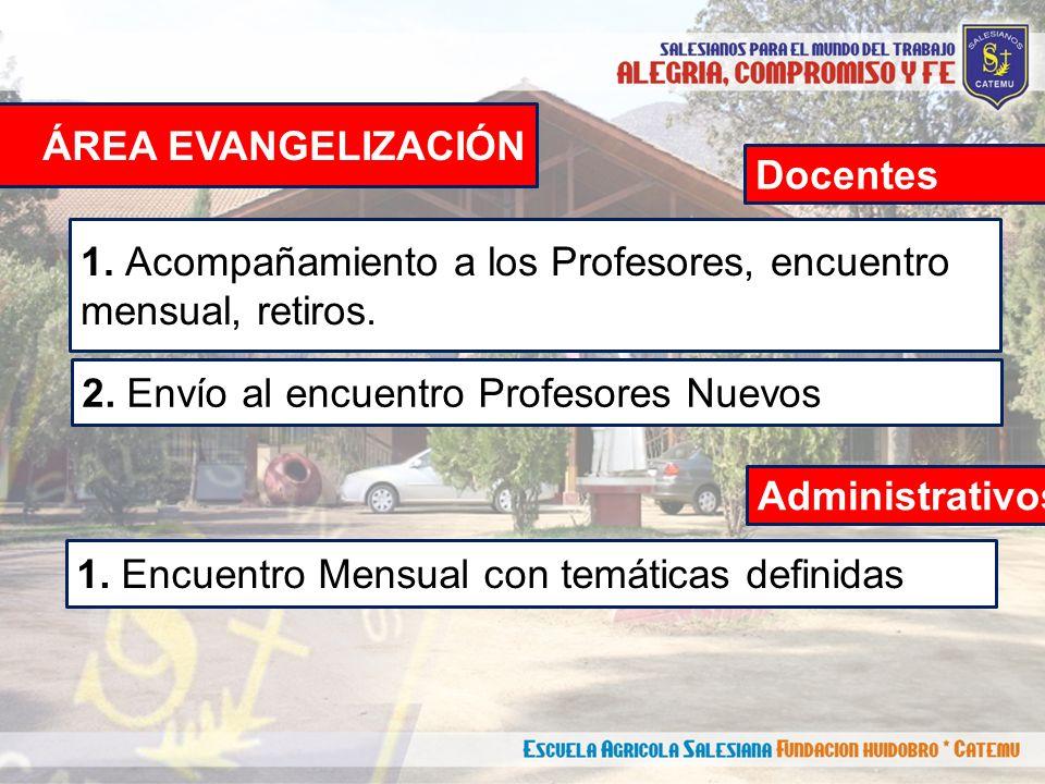 ÁREA EVANGELIZACIÓN 1.Acompañamiento a los Profesores, encuentro mensual, retiros.