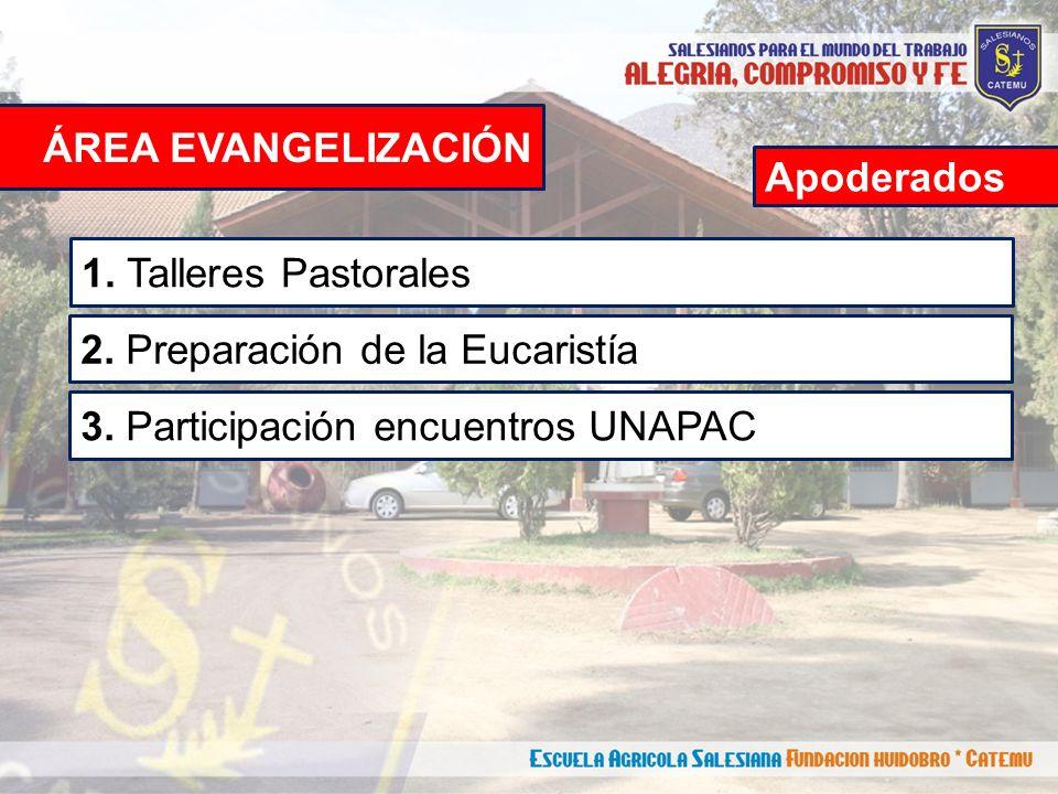 ÁREA EVANGELIZACIÓN 1.Talleres Pastorales Apoderados 2.