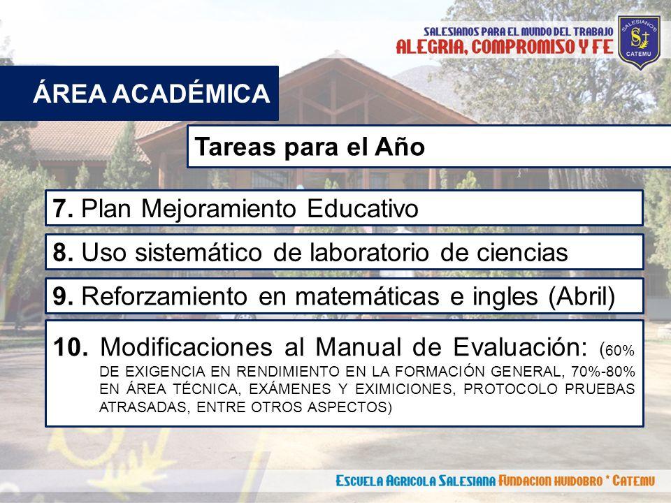 ÁREA ACADÉMICA Tareas para el Año 7.Plan Mejoramiento Educativo 8.
