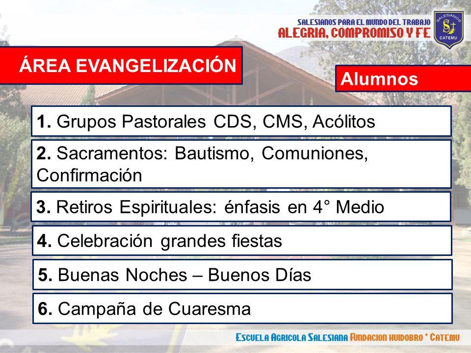 ÁREA EVANGELIZACIÓN 1.Grupos Pastorales CDS, CMS, Acólitos 2.