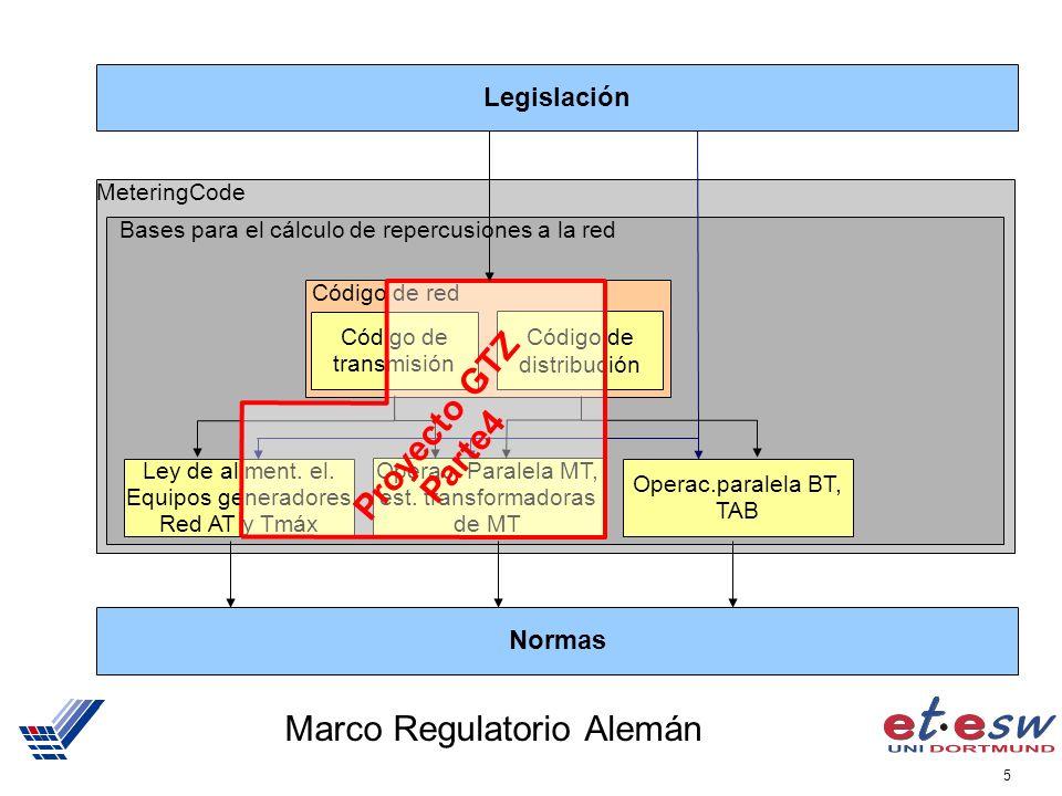 5 Marco Regulatorio Alemán Legislación MeteringCode Bases para el cálculo de repercusiones a la red Ley de aliment. el. Equipos generadores Red AT y T