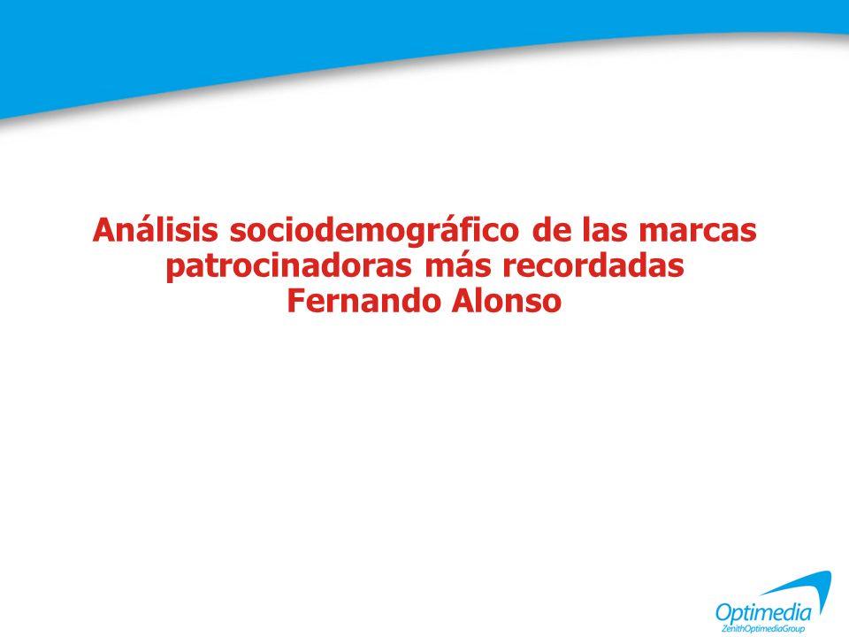 Análisis sociodemográfico de las marcas patrocinadoras más recordadas Fernando Alonso