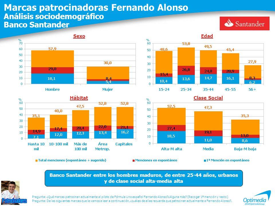 Marcas patrocinadoras Fernando Alonso Análisis sociodemográfico Banco Santander Pregunta: De las siguientes marcas que le vamos a leer a continuación,