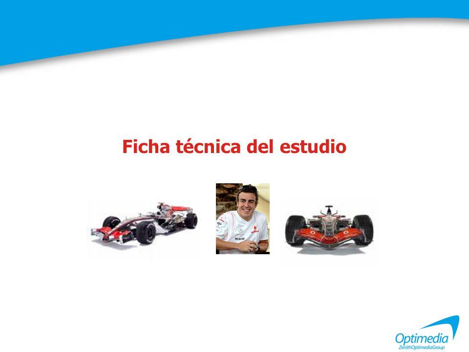 Marcas patrocinadoras Fernando Alonso Recuerdo total Citan al menos una marca patrocinadora: 70% entrevistados Promedio marcas citadas en espontáneo: 2,3 marcas Pregunta: De las siguientes marcas que le vamos a leer a continuación, ¿cuáles de ellas recuerda que patrocinan actualmente a Fernando Alonso?.