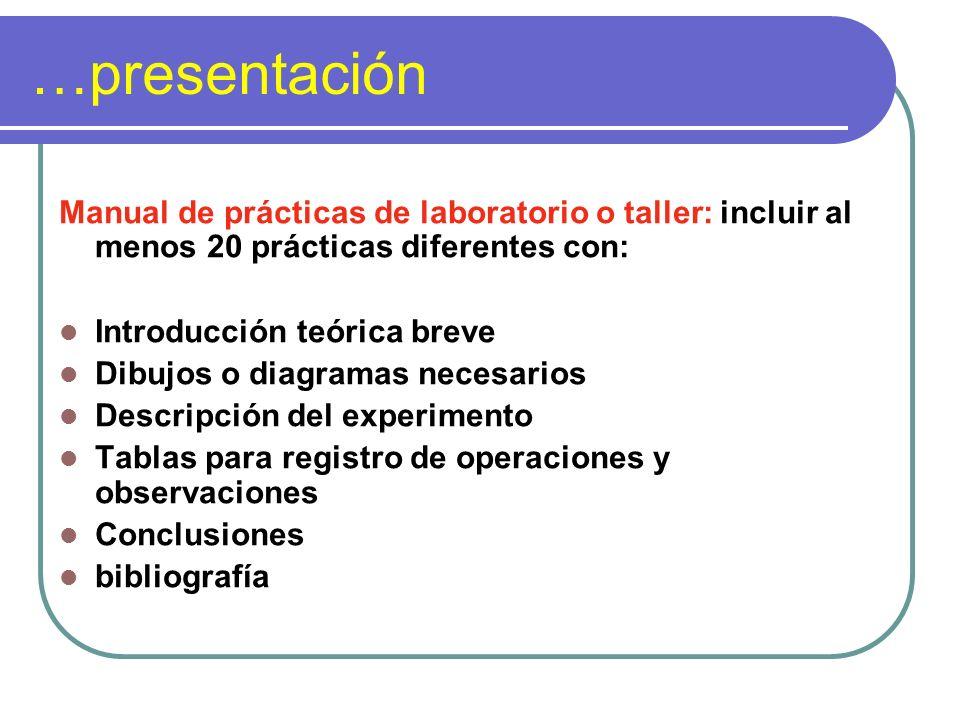 …presentación Manual de prácticas de laboratorio o taller: incluir al menos 20 prácticas diferentes con: Introducción teórica breve Dibujos o diagrama