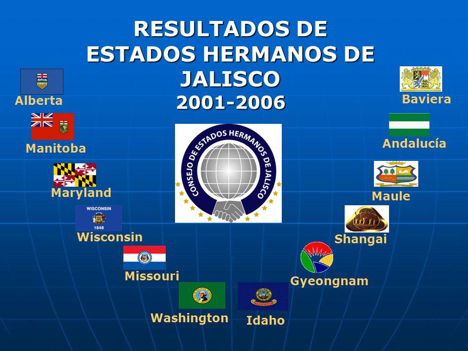 Manitoba Alberta Maryland Wisconsin Missouri Washington Idaho Gyeongnam Shangai Maule Andalucía Baviera RESULTADOS DE ESTADOS HERMANOS DE JALISCO 2001