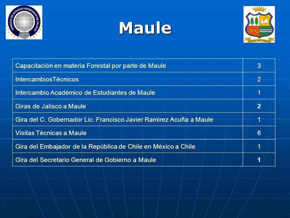 Maule Capacitación en materia Forestal por parte de Maule3 IntercambiosTécnicos2 Intercambio Académico de Estudiantes de Maule1 Giras de Jalisco a Mau