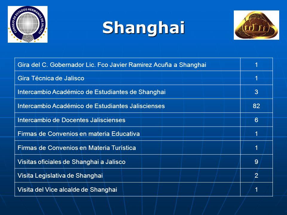 Shanghai Gira del C. Gobernador Lic. Fco Javier Ramirez Acuña a Shanghai1 Gira Técnica de Jalisco1 Intercambio Académico de Estudiantes de Shanghai3 I