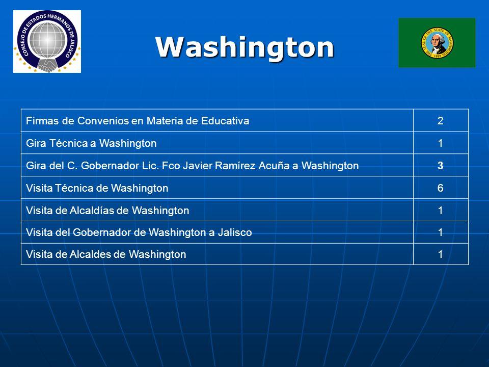 Washington Firmas de Convenios en Materia de Educativa2 Gira Técnica a Washington1 Gira del C. Gobernador Lic. Fco Javier Ramírez Acuña a Washington3