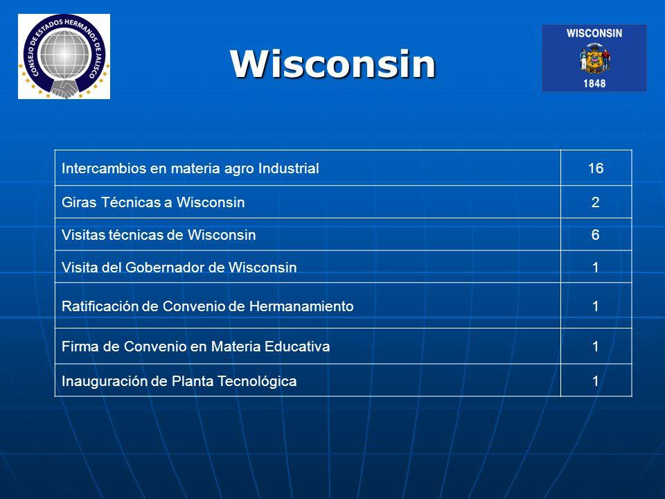 Wisconsin Intercambios en materia agro Industrial16 Giras Técnicas a Wisconsin2 Visitas técnicas de Wisconsin6 Visita del Gobernador de Wisconsin1 Rat