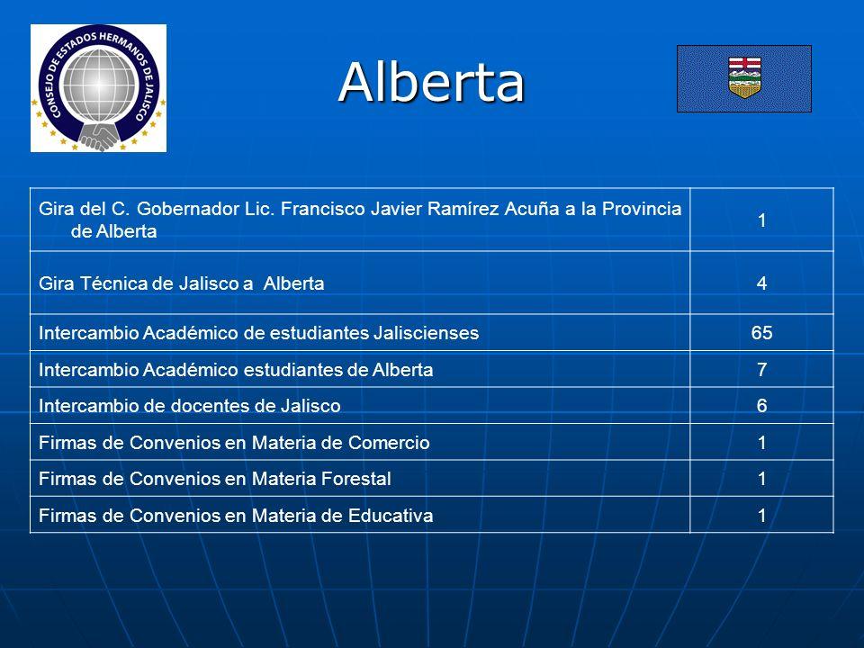 Alberta Gira del C. Gobernador Lic. Francisco Javier Ramírez Acuña a la Provincia de Alberta 1 Gira Técnica de Jalisco a Alberta4 Intercambio Académic