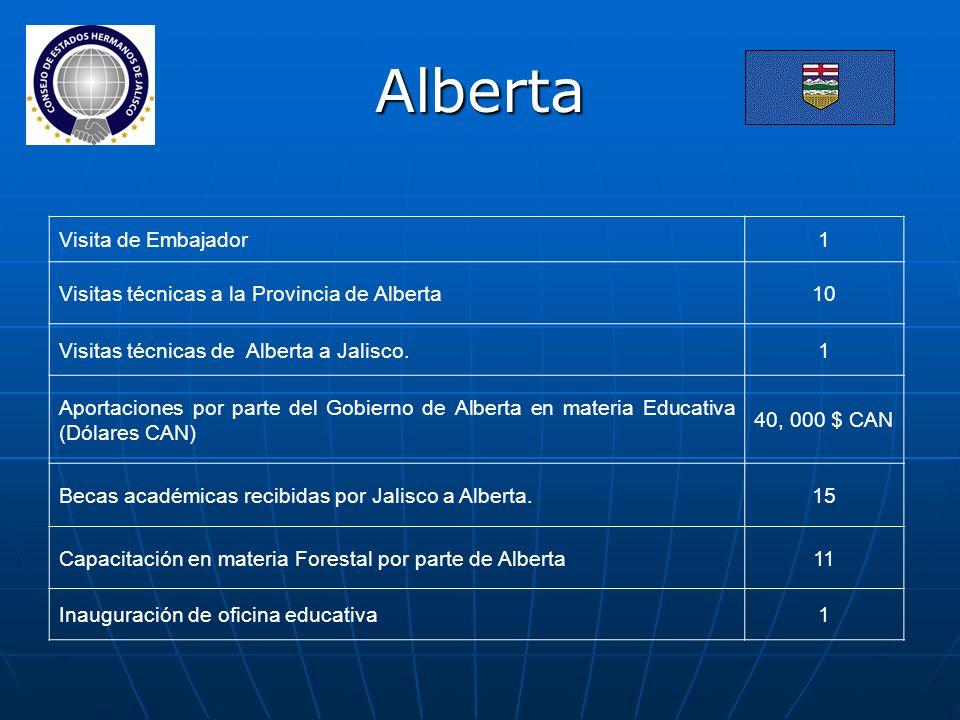 Andalucía Gira del C.Gobernador Lic.