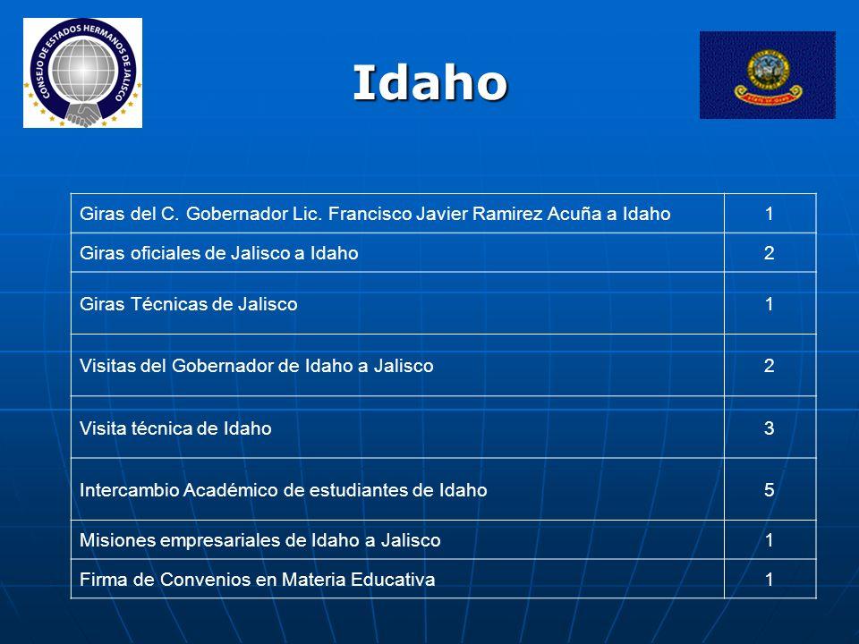 Idaho Giras del C. Gobernador Lic. Francisco Javier Ramirez Acuña a Idaho1 Giras oficiales de Jalisco a Idaho2 Giras Técnicas de Jalisco1 Visitas del