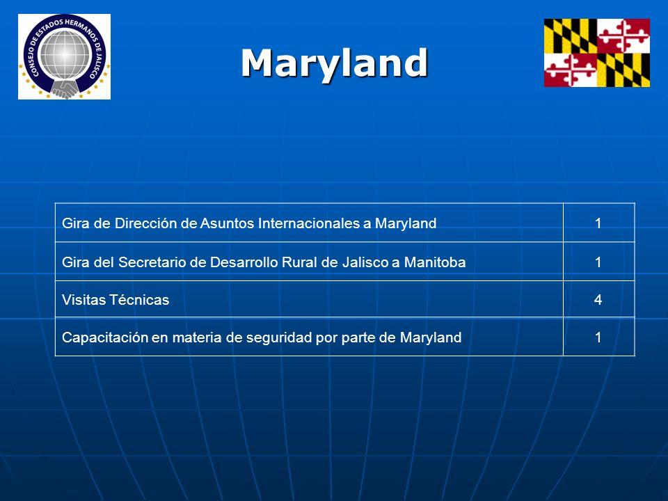 Maryland Gira de Dirección de Asuntos Internacionales a Maryland1 Gira del Secretario de Desarrollo Rural de Jalisco a Manitoba1 Visitas Técnicas4 Cap