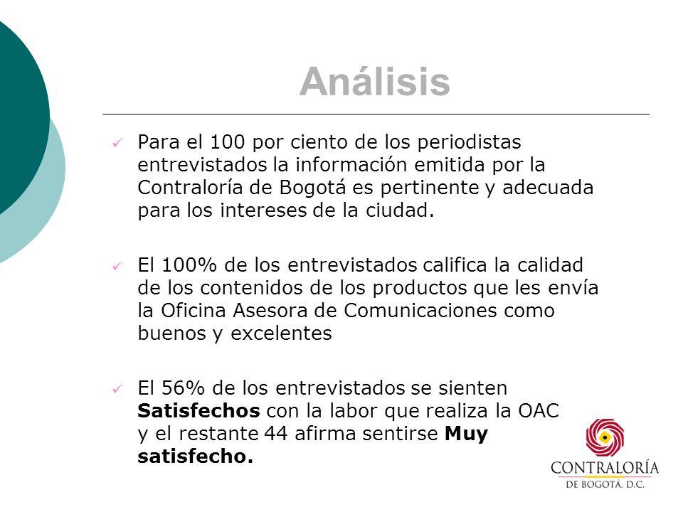 Análisis Para el 100 por ciento de los periodistas entrevistados la información emitida por la Contraloría de Bogotá es pertinente y adecuada para los intereses de la ciudad.