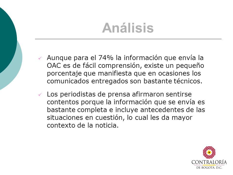 Análisis Aunque para el 74% la información que envía la OAC es de fácil comprensión, existe un pequeño porcentaje que manifiesta que en ocasiones los comunicados entregados son bastante técnicos.