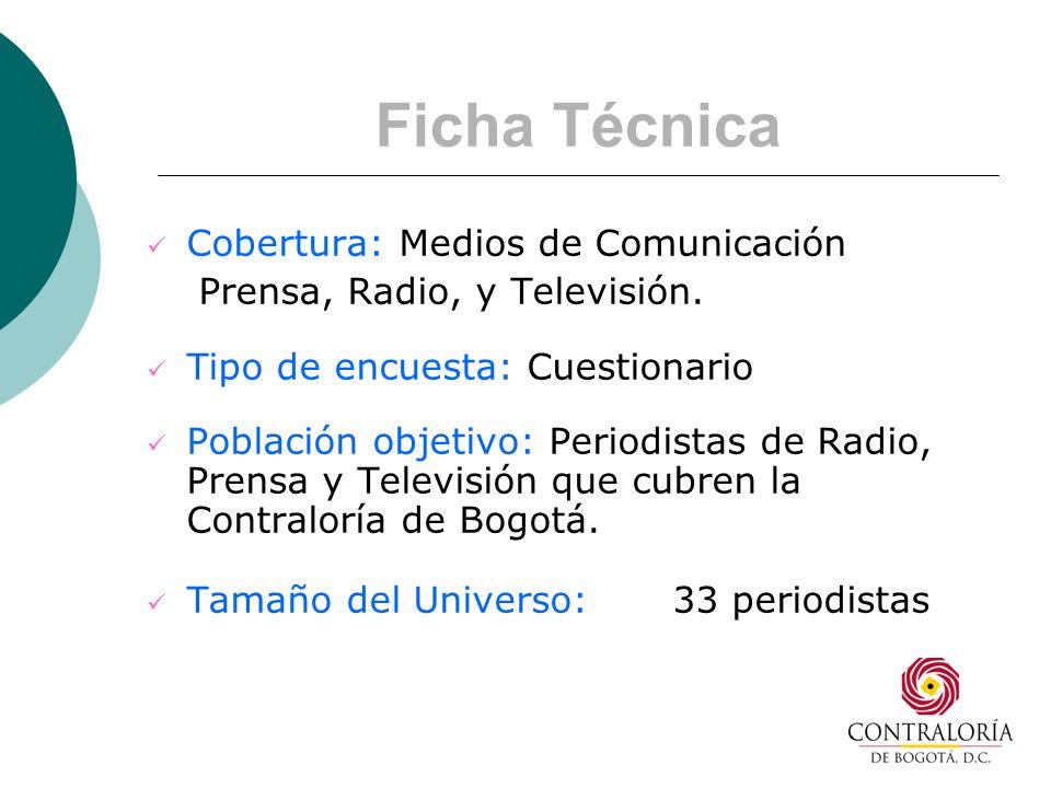 Ficha Técnica Cobertura: Medios de Comunicación Prensa, Radio, y Televisión.