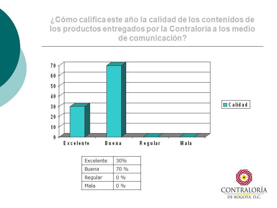 ¿Cómo califica este año la calidad de los contenidos de los productos entregados por la Contraloría a los medio de comunicación.