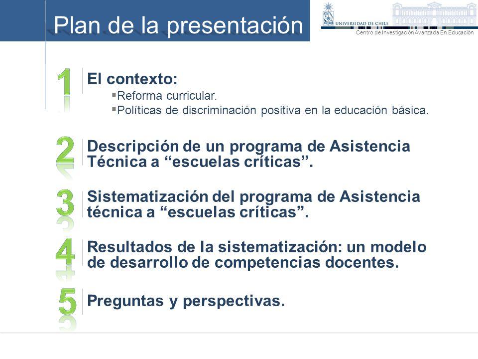 El contexto Reforma curricular (1996 - 2004) Centro de Investigación Avanzada En Educación Objetivos fundamentales y Contenidos mínimos.