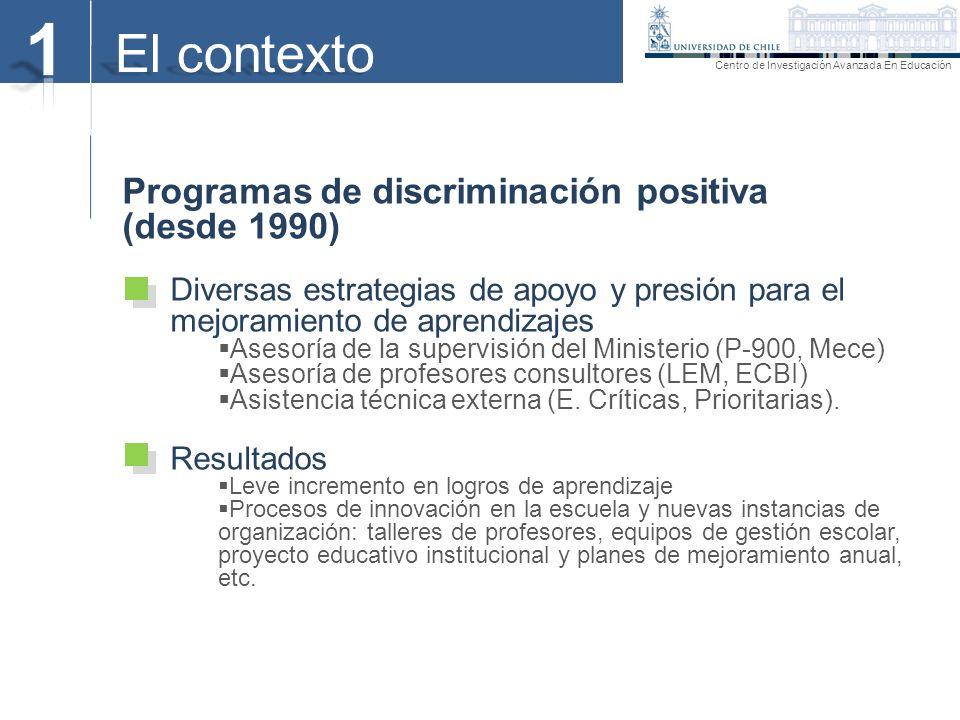 Programas de discriminación positiva (desde 1990) Diversas estrategias de apoyo y presión para el mejoramiento de aprendizajes Asesoría de la supervis