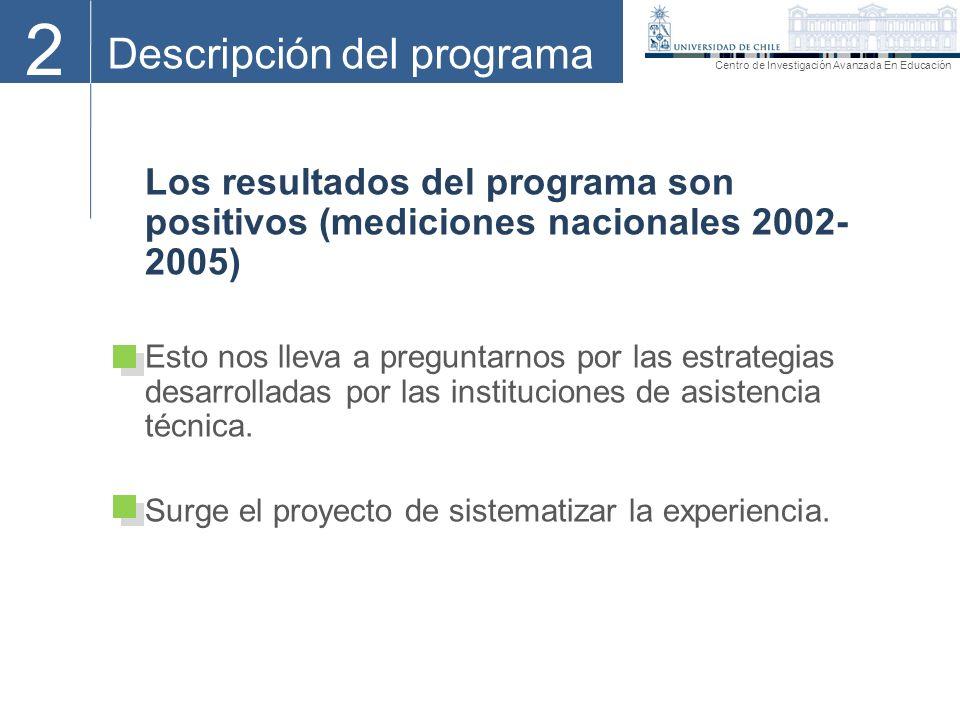 2 Los resultados del programa son positivos (mediciones nacionales 2002- 2005) Esto nos lleva a preguntarnos por las estrategias desarrolladas por las