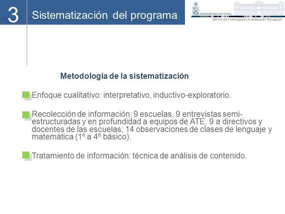 Sistematización del programa 3 Metodología de la sistematización Enfoque cualitativo: interpretativo, inductivo-exploratorio. Recolección de informaci