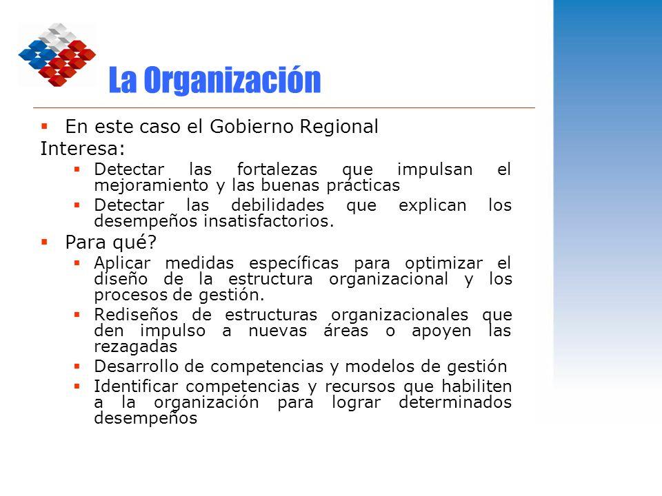 La Organización En este caso el Gobierno Regional Interesa: Detectar las fortalezas que impulsan el mejoramiento y las buenas prácticas Detectar las d