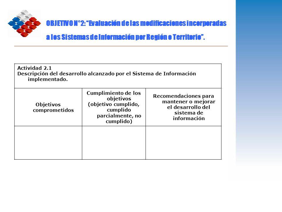 OBJETIVO N°2: Evaluación de las modificaciones incorporadas a los Sistemas de Información por Región o Territorio. Actividad 2.1 Descripción del desar