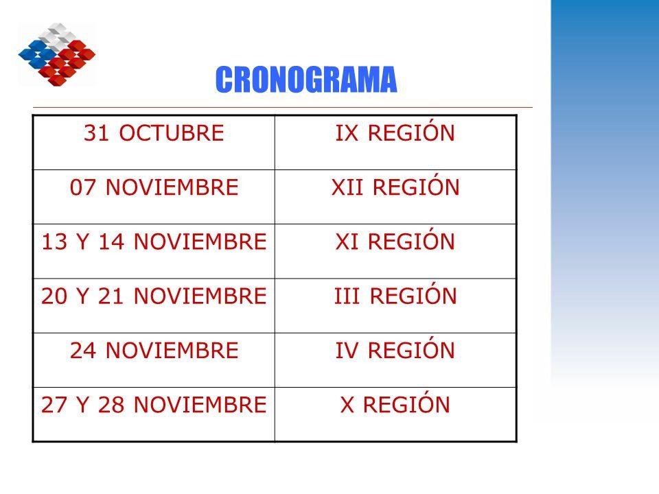CRONOGRAMA 31 OCTUBREIX REGIÓN 07 NOVIEMBREXII REGIÓN 13 Y 14 NOVIEMBREXI REGIÓN 20 Y 21 NOVIEMBREIII REGIÓN 24 NOVIEMBREIV REGIÓN 27 Y 28 NOVIEMBREX