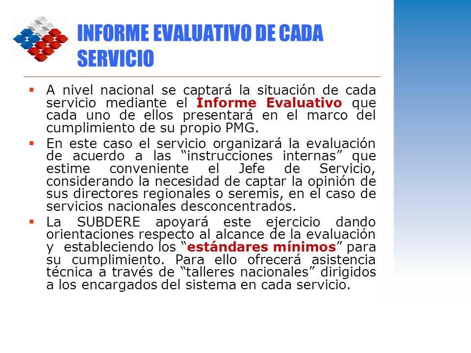 INFORME EVALUATIVO DE CADA SERVICIO A nivel nacional se captará la situación de cada servicio mediante el Informe Evaluativo que cada uno de ellos pre