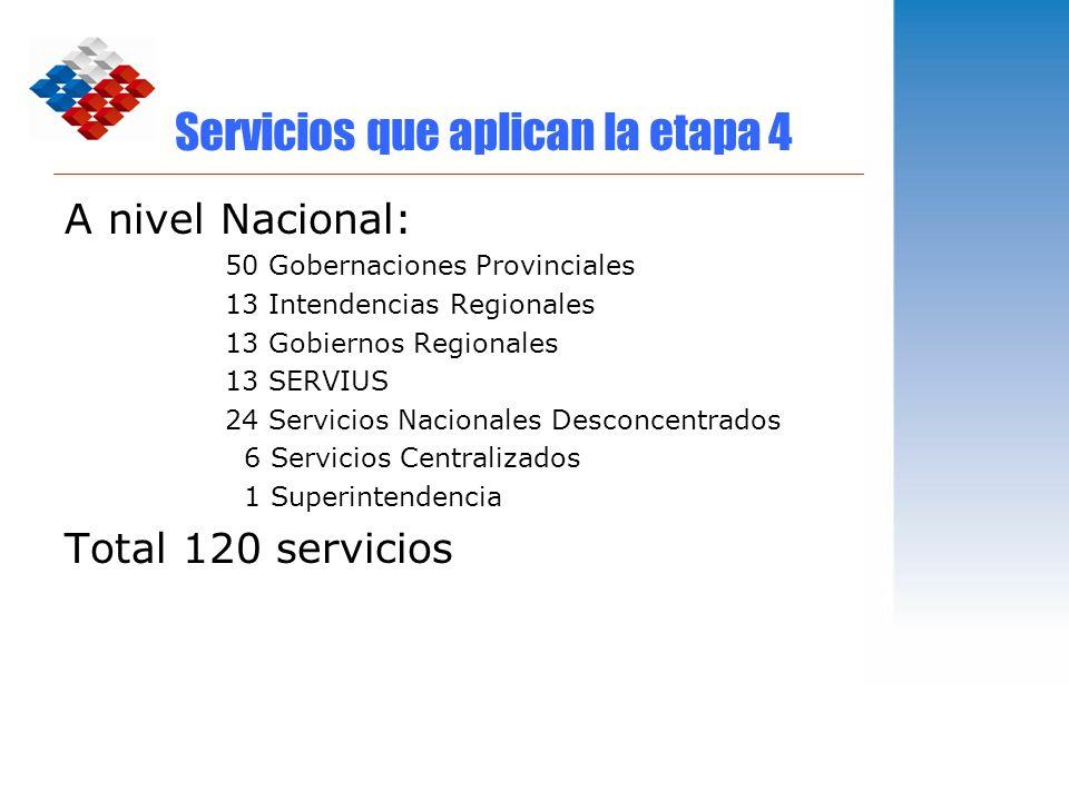 Servicios que aplican la etapa 4 A nivel Nacional: 50 Gobernaciones Provinciales 13 Intendencias Regionales 13 Gobiernos Regionales 13 SERVIUS 24 Serv