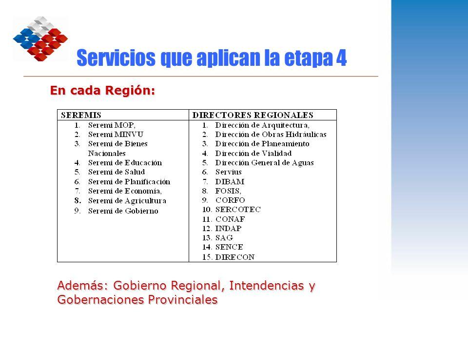 OBJETIVO N°3: Informe Ejecutivo al Intendente y Subdere 1.