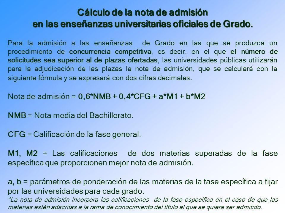 Cálculo de la nota de admisión en las enseñanzas universitarias oficiales de Grado.
