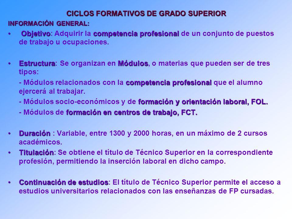 CICLOS FORMATIVOS DE GRADO SUPERIOR INFORMACIÓN GENERAL: Objetivocompetencia profesional Objetivo: Adquirir la competencia profesional de un conjunto de puestos de trabajo u ocupaciones.