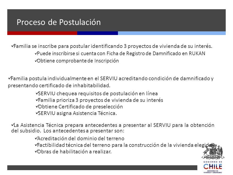 Proceso de Postulación La Asistencia Técnica presenta los antecedentes del proyecto al SERVIU Obtenido el Certificado de Subsidio, la Asistencia Técnica y la familia firman contrato de construcción.