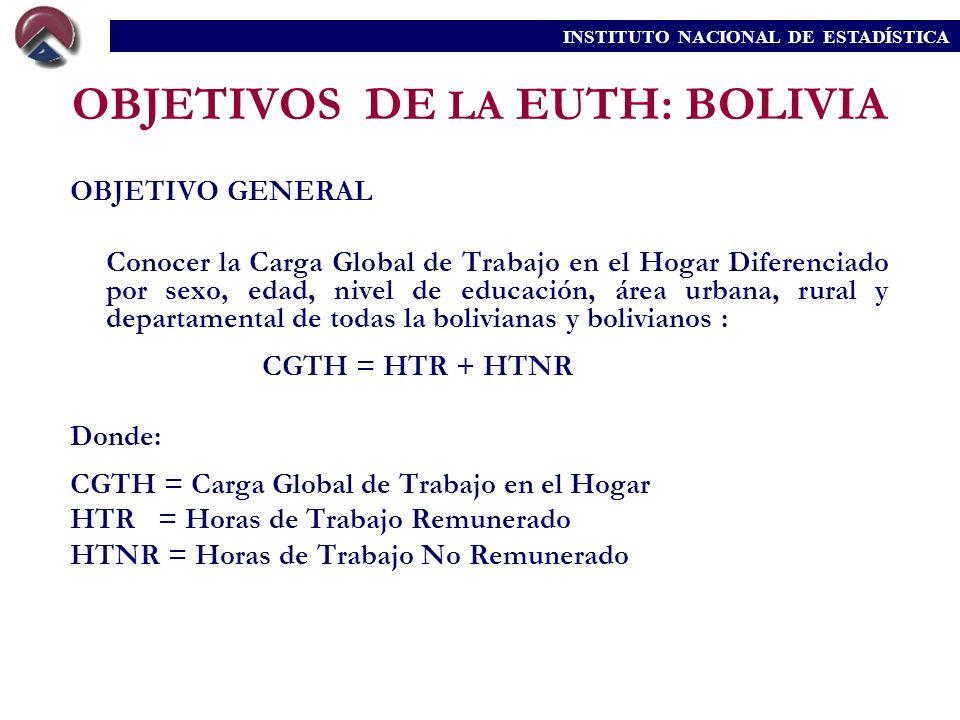 OBJETIVOS DE LA EUTH: BOLIVIA OBJETIVO GENERAL Conocer la Carga Global de Trabajo en el Hogar Diferenciado por sexo, edad, nivel de educación, área ur