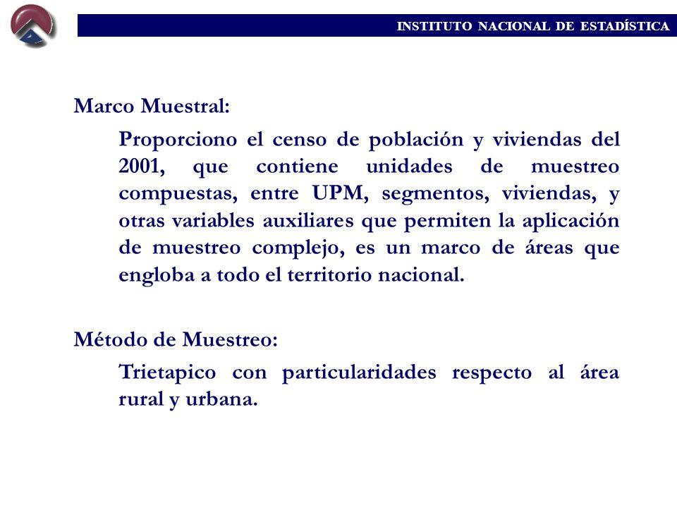 INSTITUTO NACIONAL DE ESTADÍSTICA Marco Muestral: Proporciono el censo de población y viviendas del 2001, que contiene unidades de muestreo compuestas