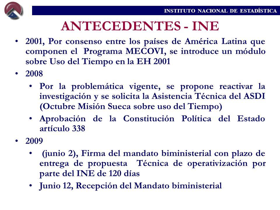 2001, Por consenso entre los países de América Latina que componen el Programa MECOVI, se introduce un módulo sobre Uso del Tiempo en la EH 2001 2008