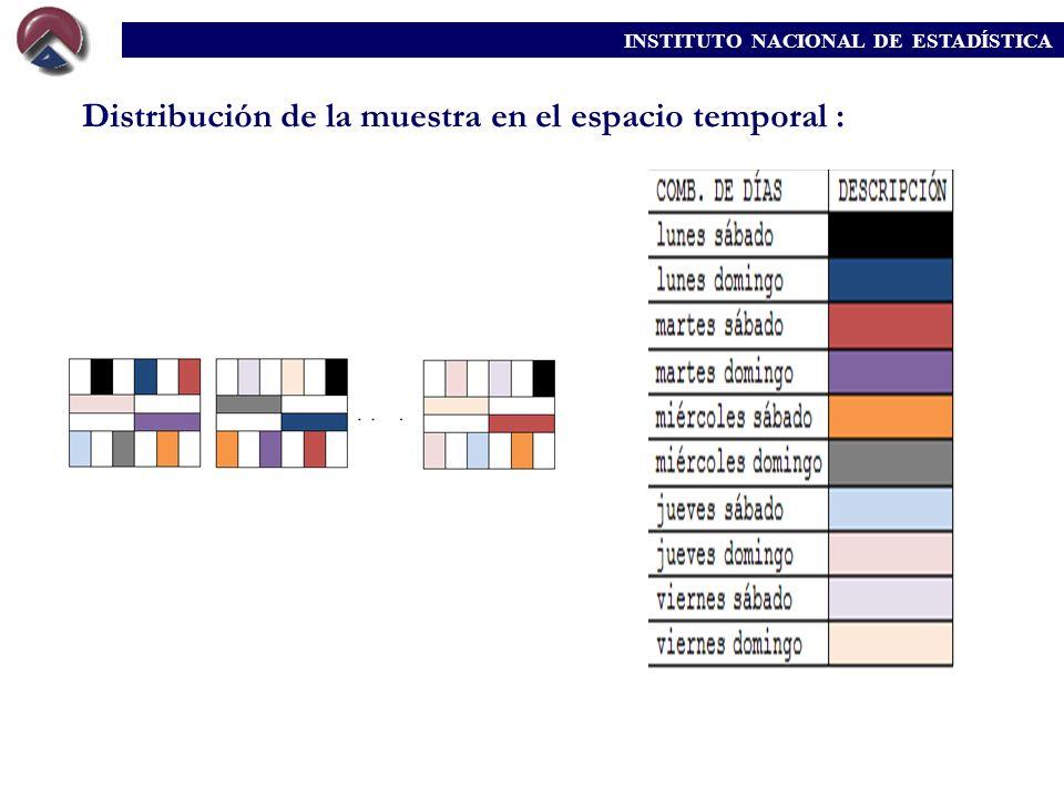 INSTITUTO NACIONAL DE ESTADÍSTICA Distribución de la muestra en el espacio temporal :