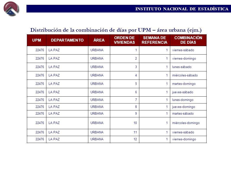 INSTITUTO NACIONAL DE ESTADÍSTICA UPMDEPARTAMENTOÁREA ORDEN DE VIVIENDAS SEMANA DE REFERENCIA COMBINACIÓN DE DÍAS 22476LA PAZURBANA11viernes-sábado 22