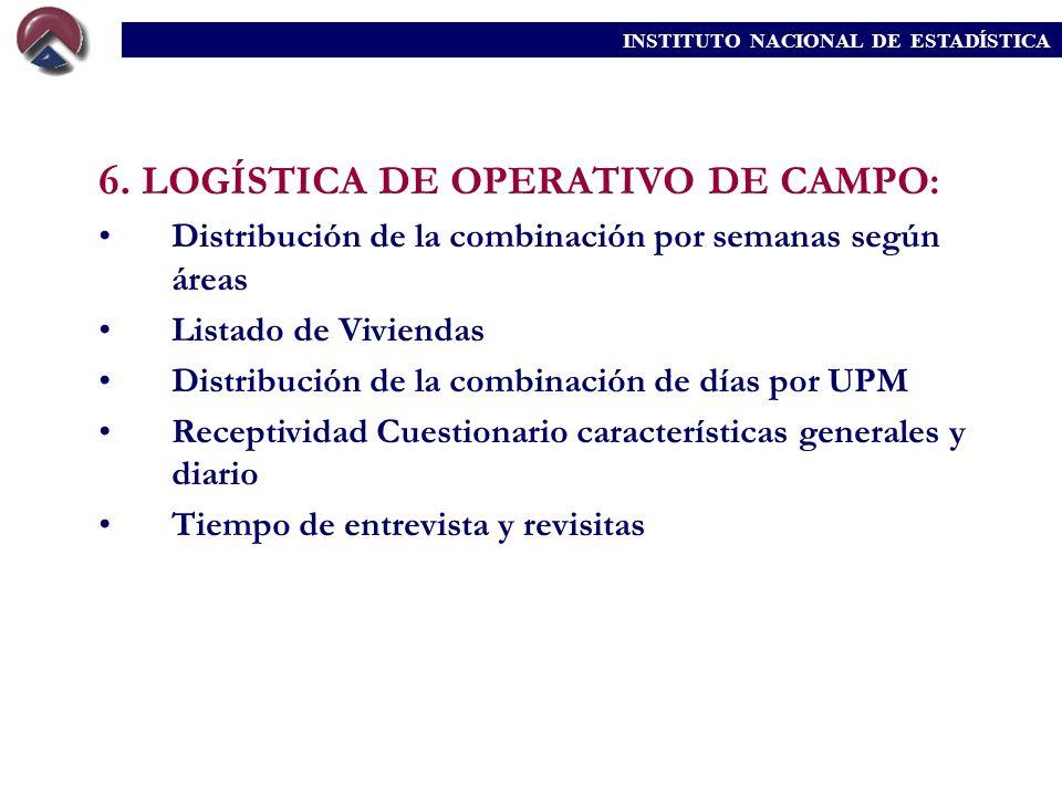 6. LOGÍSTICA DE OPERATIVO DE CAMPO: Distribución de la combinación por semanas según áreas Listado de Viviendas Distribución de la combinación de días