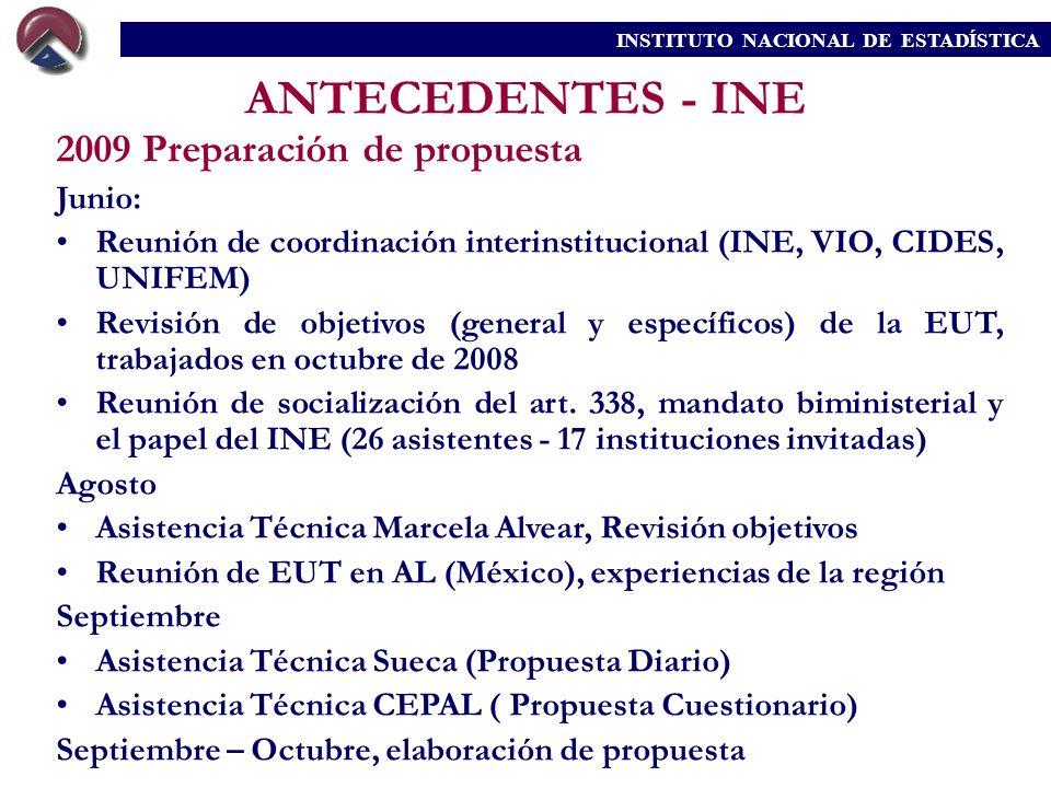 ANTECEDENTES - INE 2009 Preparación de propuesta Junio: Reunión de coordinación interinstitucional (INE, VIO, CIDES, UNIFEM) Revisión de objetivos (ge