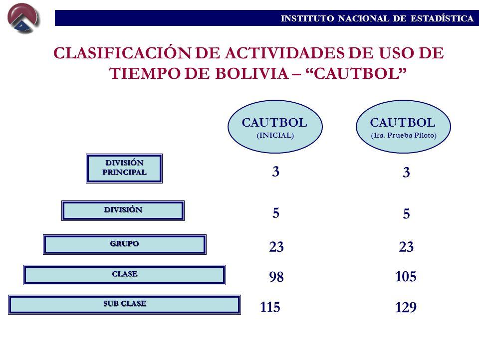 SUB CLASE CLASE DIVISIÓN PRINCIPAL DIVISIÓN GRUPO CLASIFICACIÓN DE ACTIVIDADES DE USO DE TIEMPO DE BOLIVIA – CAUTBOL INSTITUTO NACIONAL DE ESTADÍSTICA