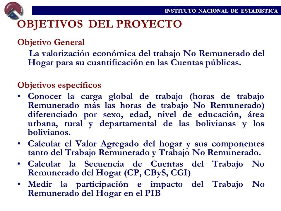 Objetivo General La valorización económica del trabajo No Remunerado del Hogar para su cuantificación en las Cuentas públicas. Objetivos específicos C