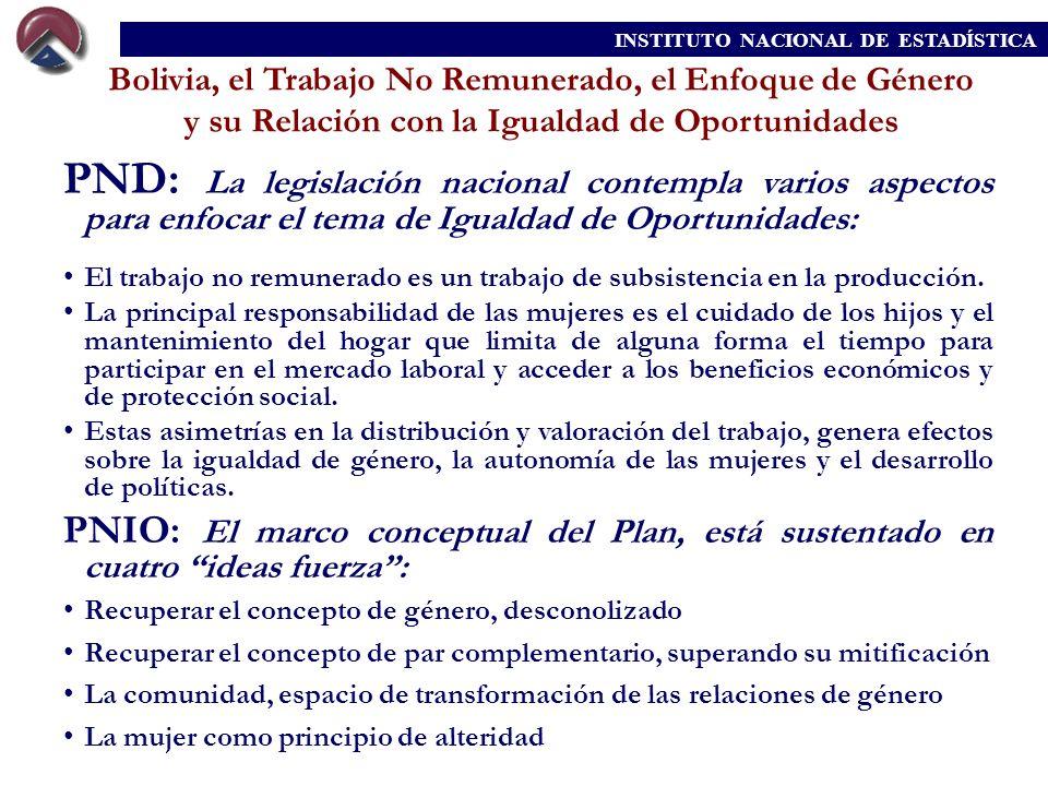 PND: La legislación nacional contempla varios aspectos para enfocar el tema de Igualdad de Oportunidades: El trabajo no remunerado es un trabajo de su